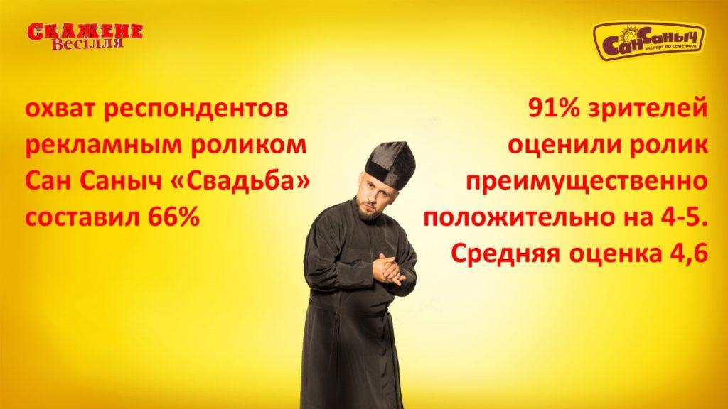 СмаженеВесілляСаныч